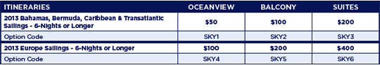 Royal Caribbean sale, up to $400 FREE Onboard credit on cruises to the Caribbean, Bahamas, Bermuda, Europe and Transatlantic cruises. Offer is combinable with Free Beverage offer on select Transatlantic cruises